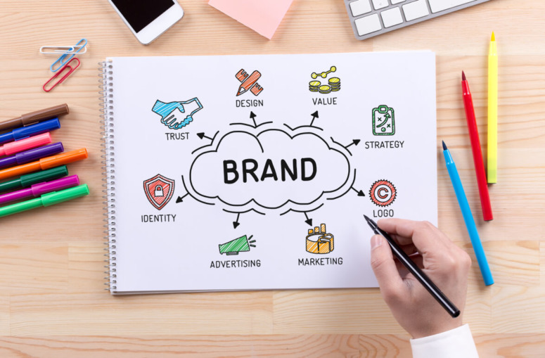 La importancia de las marcas en el mundo post-covid